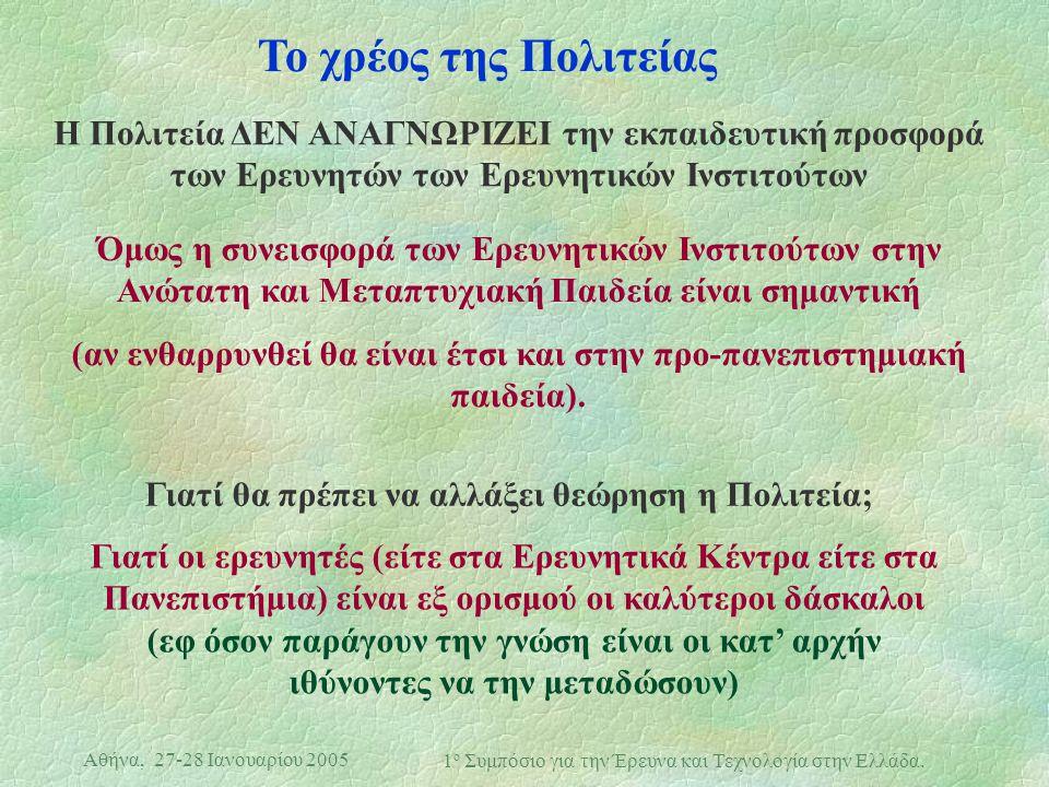 Αθήνα, 27-28 Ιανουαρίου 2005 1 ο Συμπόσιο για την Έρευνα και Τεχνολογία στην Ελλάδα. Το χρέος της Πολιτείας Η Πολιτεία ΔΕΝ ΑΝΑΓΝΩΡΙΖΕΙ την εκπαιδευτικ