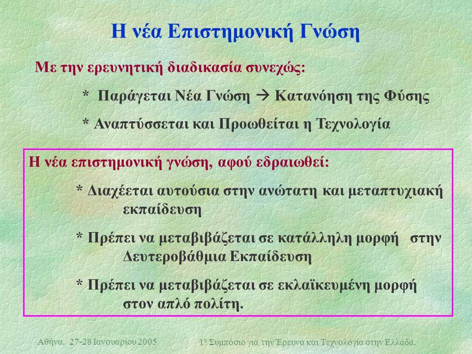 Αθήνα, 27-28 Ιανουαρίου 2005 1 ο Συμπόσιο για την Έρευνα και Τεχνολογία στην Ελλάδα. Η νέα Επιστημονική Γνώση Με την ερευνητική διαδικασία συνεχώς: *