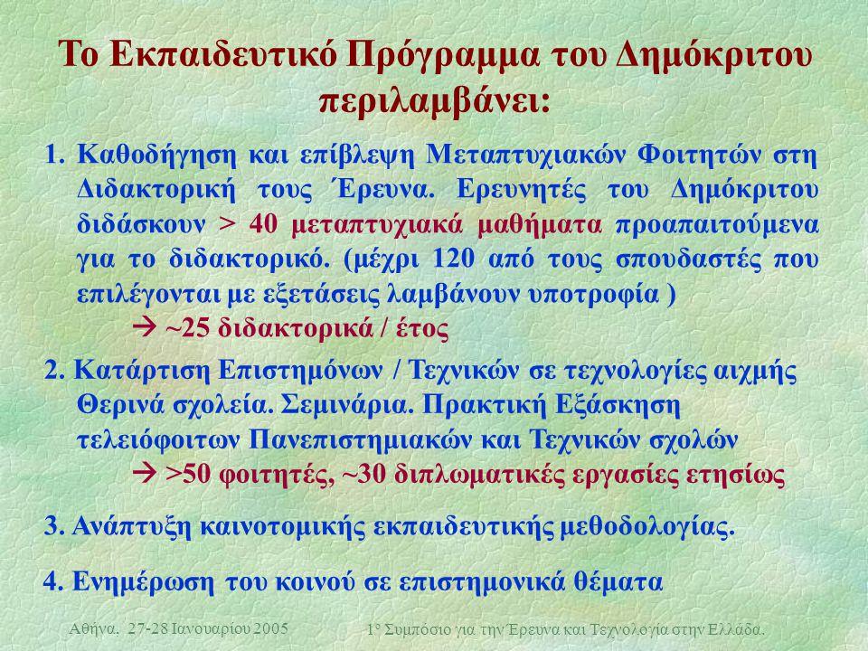 Αθήνα, 27-28 Ιανουαρίου 2005 1 ο Συμπόσιο για την Έρευνα και Τεχνολογία στην Ελλάδα. 1.Καθοδήγηση και επίβλεψη Μεταπτυχιακών Φοιτητών στη Διδακτορική