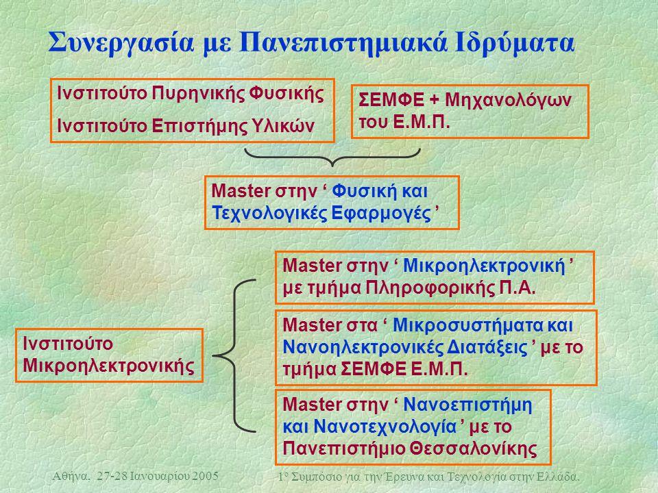 Αθήνα, 27-28 Ιανουαρίου 2005 1 ο Συμπόσιο για την Έρευνα και Τεχνολογία στην Ελλάδα. Συνεργασία με Πανεπιστημιακά Ιδρύματα Ινστιτούτο Πυρηνικής Φυσική