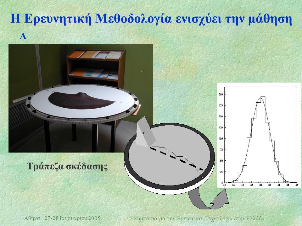 Αθήνα, 27-28 Ιανουαρίου 2005 1 ο Συμπόσιο για την Έρευνα και Τεχνολογία στην Ελλάδα. Τράπεζα σκέδασης Η Ερευνητική Μεθοδολογία ενισχύει την μάθηση Α