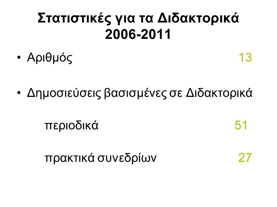 Στατιστικές για τα Διδακτορικά 2006-2011 Αριθμός13 Δημοσιεύσεις βασισμένες σε Διδακτορικά περιοδικά 51 πρακτικά συνεδρίων27