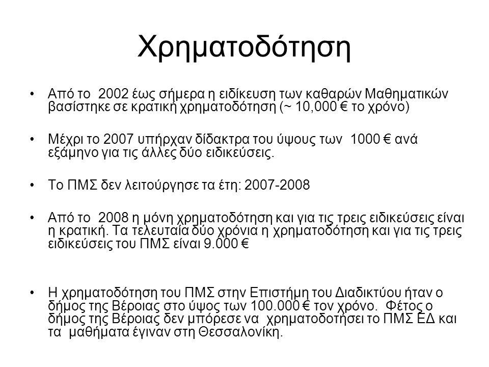 Χρηματοδότηση Από το 2002 έως σήμερα η ειδίκευση των καθαρών Μαθηματικών βασίστηκε σε κρατική χρηματοδότηση (~ 10,000 € το χρόνο) Μέχρι το 2007 υπήρχαν δίδακτρα του ύψους των 1000 € ανά εξάμηνο για τις άλλες δύο ειδικεύσεις.
