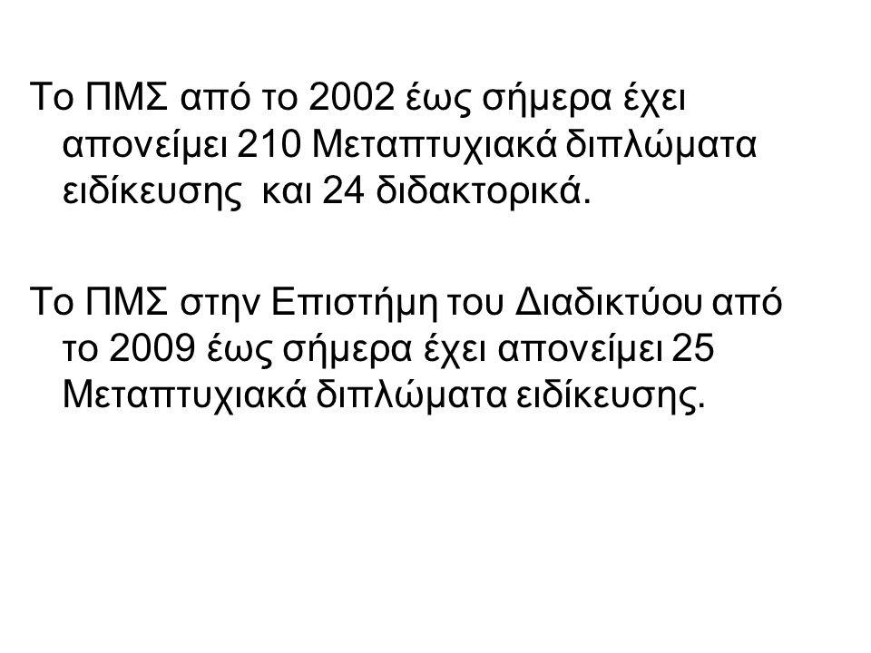 Το ΠΜΣ από το 2002 έως σήμερα έχει απονείμει 210 Μεταπτυχιακά διπλώματα ειδίκευσης και 24 διδακτορικά.