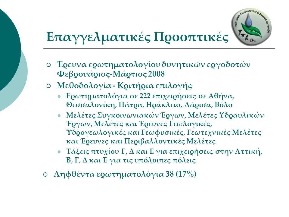Επαγγελματικές Προοπτικές  Έρευνα ερωτηματολογίου δυνητικών εργοδοτών Φεβρουάριος-Μάρτιος 2008  Μεθοδολογία - Κριτήρια επιλογής  Ληφθέντα ερωτηματολόγια 38 (17%) Ερωτηματολόγια σε 222 επιχειρήσεις σε Αθήνα, Θεσσαλονίκη, Πάτρα, Ηράκλειο, Λάρισα, Βόλο Μελέτες Συγκοινωνιακών Έργων, Μελέτες Υδραυλικών Έργων, Μελέτες και Έρευνες Γεωλογικές, Υδρογεωλογικές και Γεωφυσικές, Γεωτεχνικές Μελέτες και Έρευνες και Περιβαλλοντικές Μελέτες Τάξεις πτυχίου Γ, Δ και Ε για επιχειρήσεις στην Αττική, Β, Γ, Δ και Ε για τις υπόλοιπες πόλεις