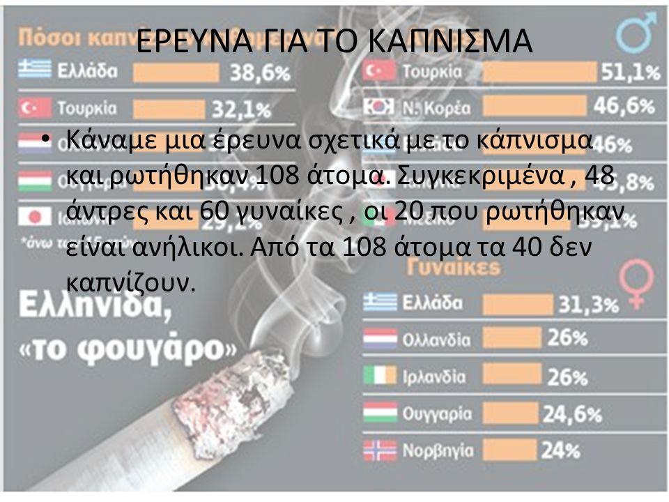 ΕΡΕΥΝΑ ΓΙΑ ΤΟ ΚΑΠΝΙΣΜΑ Κάναμε μια έρευνα σχετικά με το κάπνισμα και ρωτήθηκαν 108 άτομα. Συγκεκριμένα, 48 άντρες και 60 γυναίκες, οι 20 που ρωτήθηκαν