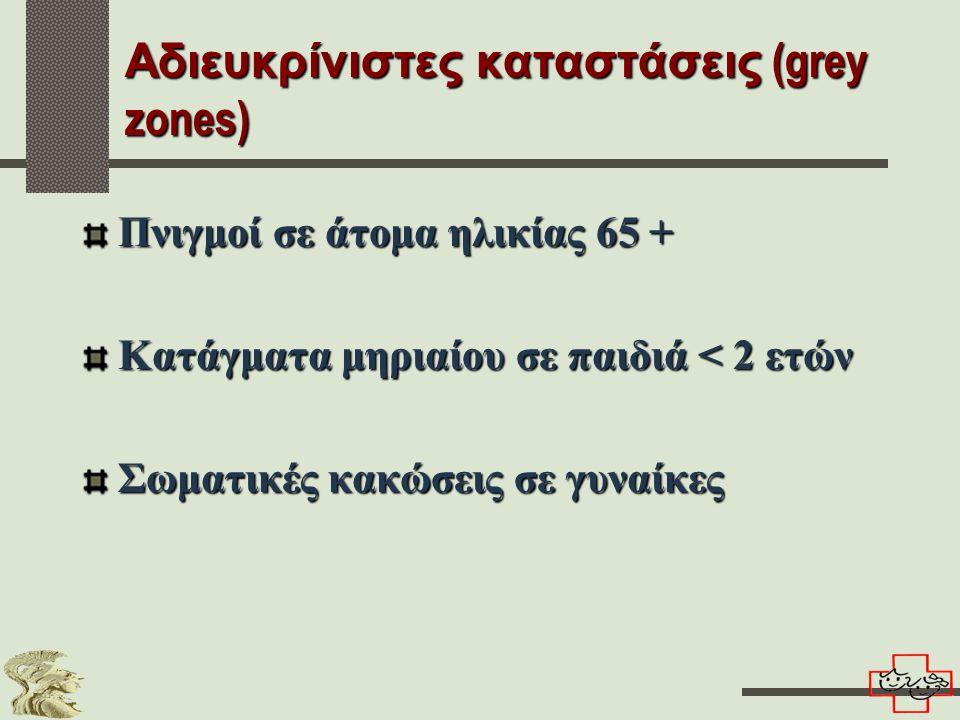 Αδιευκρίνιστες καταστάσεις (grey zones) Πνιγμοί σε άτομα ηλικίας 65 + Κατάγματα μηριαίου σε παιδιά < 2 ετών Σωματικές κακώσεις σε γυναίκες