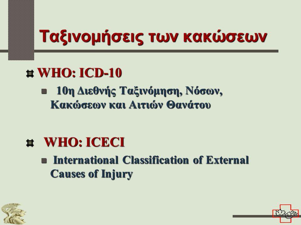 Ταξινομήσεις των κακώσεων WHO: ICD-10 10η Διεθνής Ταξινόμηση, Νόσων, Κακώσεων και Αιτιών Θανάτου 10η Διεθνής Ταξινόμηση, Νόσων, Κακώσεων και Αιτιών Θανάτου WHO: ΙCECI WHO: ΙCECI International Classification of External Causes of Injury International Classification of External Causes of Injury