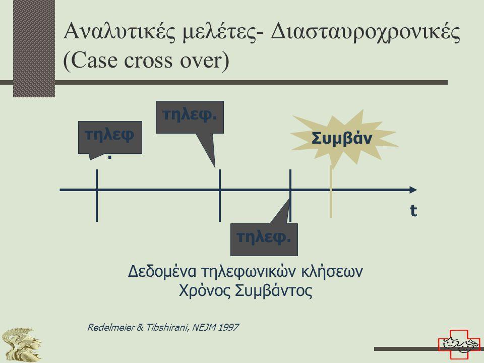 Αναλυτικές μελέτες- Διασταυροχρονικές (Case cross over) Redelmeier & Tibshirani, NEJM 1997 τηλεφ.