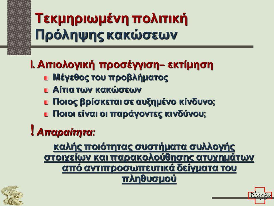 Τεκμηριωμένη πολιτική Πρόληψης κακώσεων I.