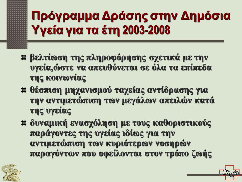 Πρόγραμμα Δράσης στην Δημόσια Υγεία για τα έτη 2003-2008 βελτίωση της πληροφόρησης σχετικά με την υγεία,ώστε να απευθύνεται σε όλα τα επίπεδα της κοινωνίας θέσπιση μηχανισμού ταχείας αντίδρασης για την αντιμετώπιση των μεγάλων απειλών κατά της υγείας δυναμική ενασχόληση με τους καθοριστικούς παράγοντες της υγείας ιδίως για την αντιμετώπιση των κυριότερων νοσηρών παραγόντων που οφείλονται στον τρόπο ζωής