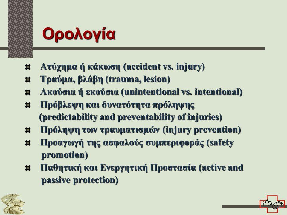 Ορολογία Ατύχημα ή κάκωση (accident vs.injury) Ατύχημα ή κάκωση (accident vs.