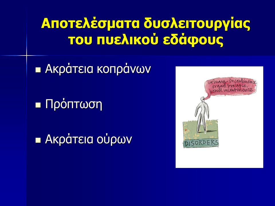 Αποτελέσματα δυσλειτουργίας του πυελικού εδάφους Ακράτεια κοπράνων Ακράτεια κοπράνων Πρόπτωση Πρόπτωση Ακράτεια ούρων Ακράτεια ούρων