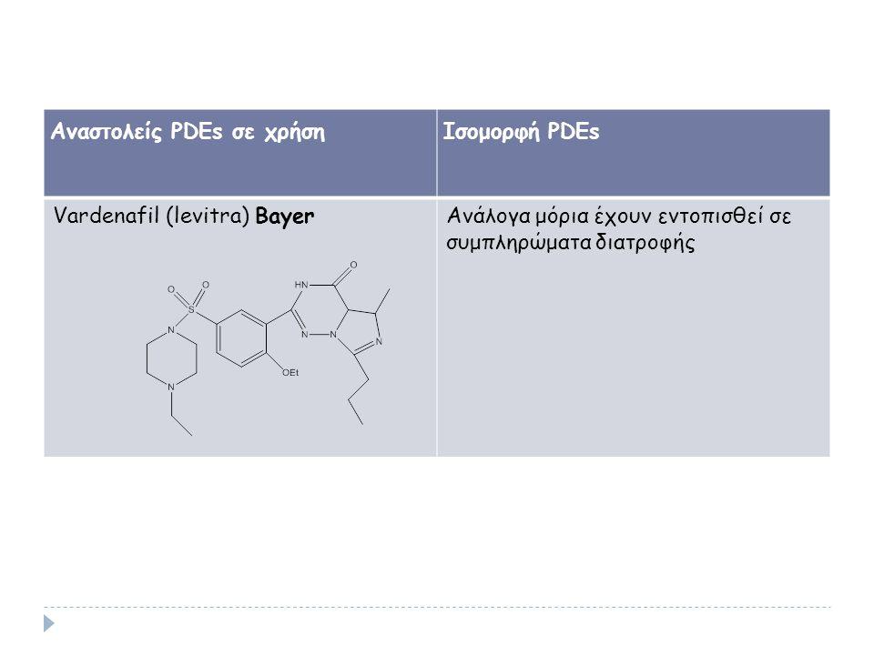 Αναστολείς PDEs σε χρήσηIσομορφή PDEs Vardenafil (levitra) BayerΑνάλογα μόρια έχουν εντοπισθεί σε συμπληρώματα διατροφής