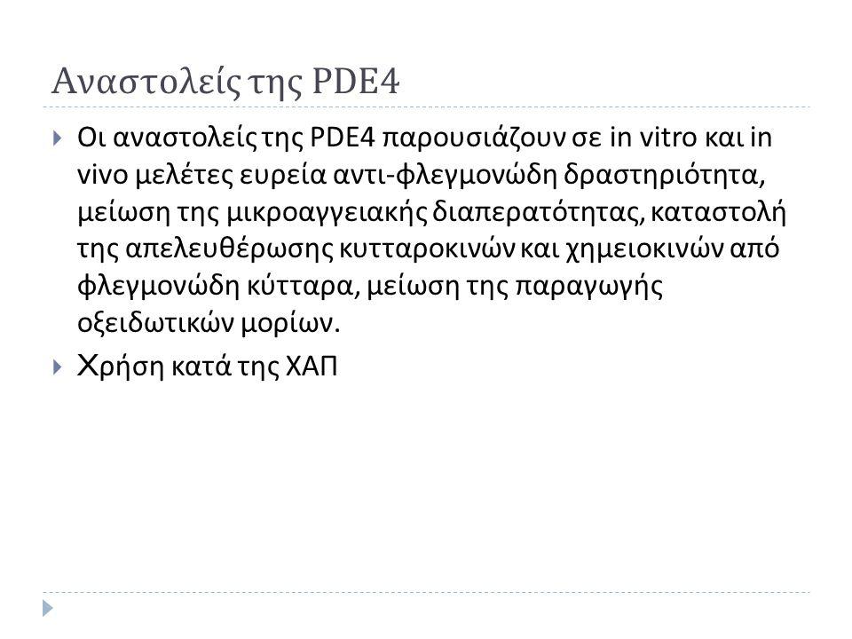 A ναστολείς της PDE4  Οι αναστολείς της PDE4 παρουσιάζουν σε in vitro και in vivo μελέτες ευρεία αντι - φλεγμονώδη δραστηριότητα, μείωση της μικροαγγ