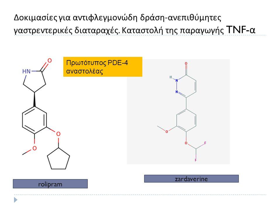 Δοκιμασίες για αντιφλεγμονώδη δράση - ανεπιθύμητες γαστρεντερικές διαταραχές. Καταστολή της παραγωγής TNF- α rolipram zardaverine Πρωτότυπος PDE-4 ανα