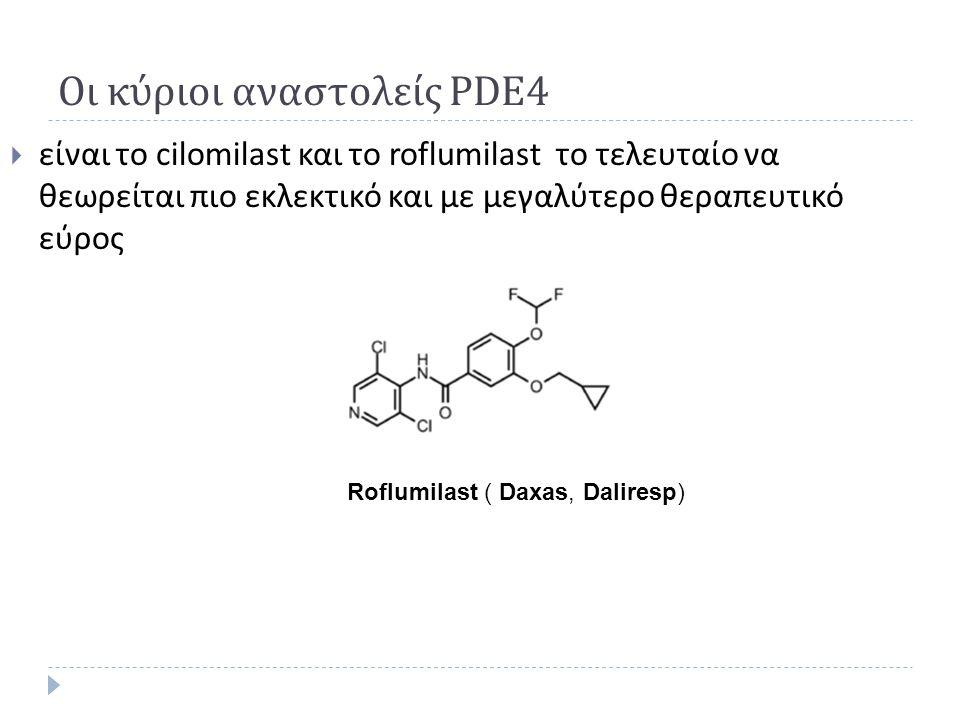 Οι κύριοι αναστολείς PDE4  είναι το cilomilast και το roflumilast το τελευταίο να θεωρείται πιο εκλεκτικό και με μεγαλύτερο θεραπευτικό εύρος Roflumi