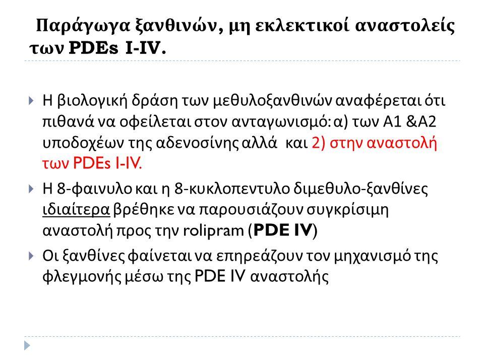 Παράγωγα ξανθινών, μη εκλεκτικοί αναστολείς των PDEs I-IV.  Η βιολογική δράση των μεθυλοξανθινών αναφέρεται ότι πιθανά να οφείλεται στον ανταγωνισμό