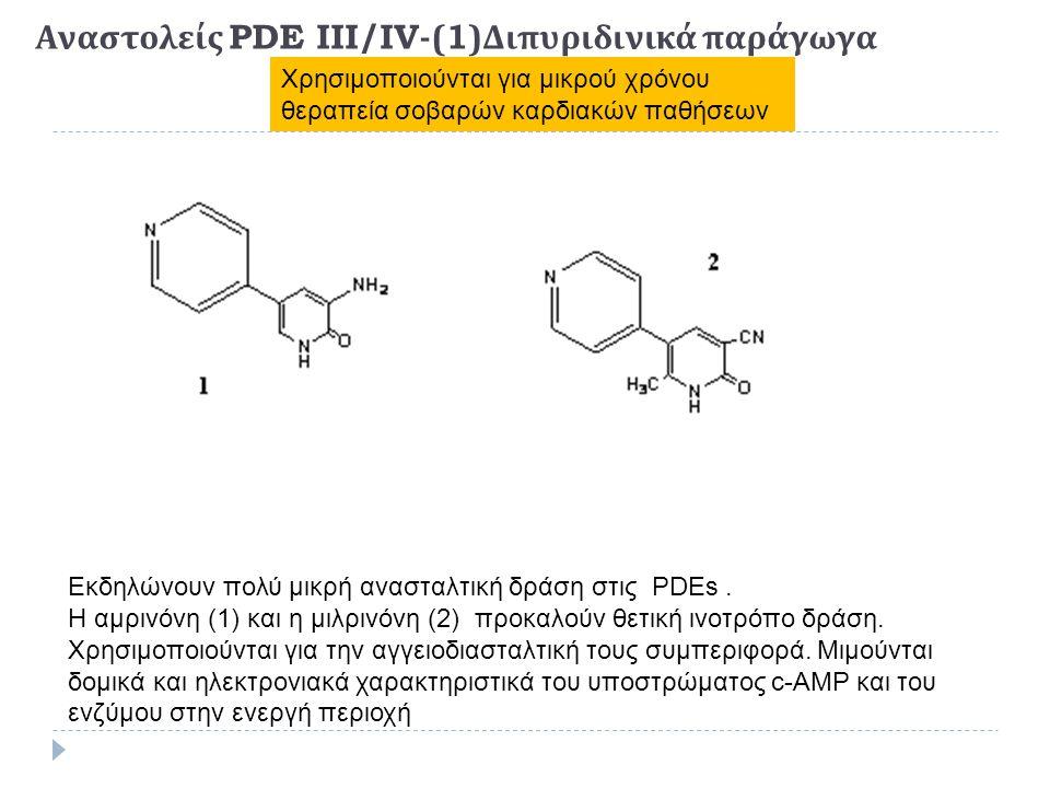 Αναστολείς PDE III/IV-(1) Διπυριδινικά παράγωγα Εκδηλώνουν πολύ μικρή ανασταλτική δράση στις PDEs. H αμρινόνη (1) και η μιλρινόνη (2) προκαλούν θετική
