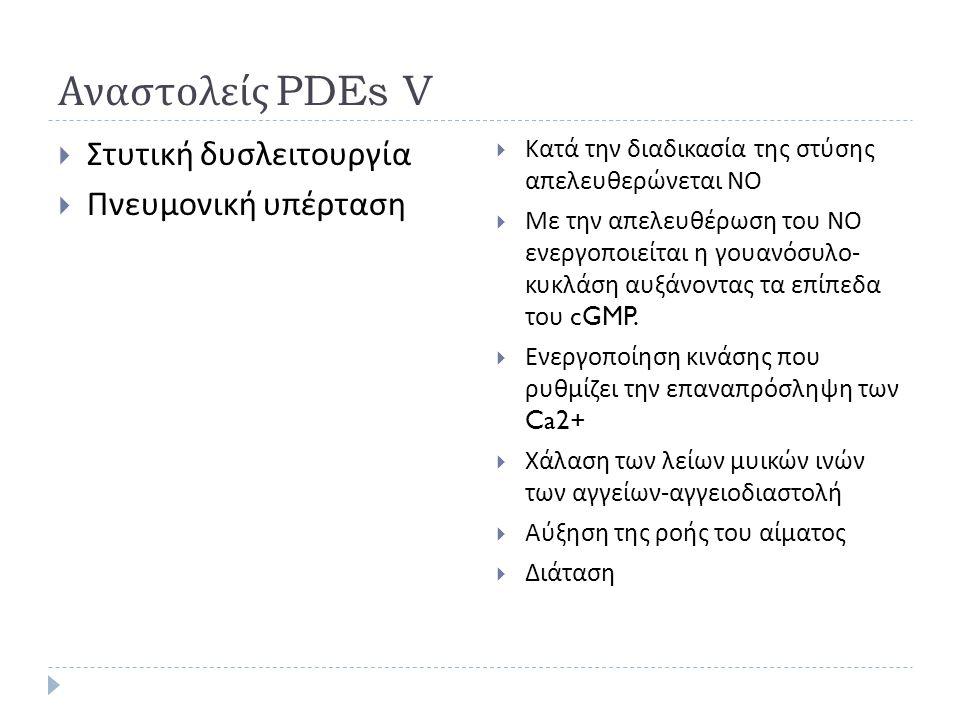 Αναστολείς PDEs V  Στυτική δυσλειτουργία  Πνευμονική υπέρταση  Κατά την διαδικασία της στύσης απελευθερώνεται ΝΟ  Με την απελευθέρωση του ΝΟ ενεργ