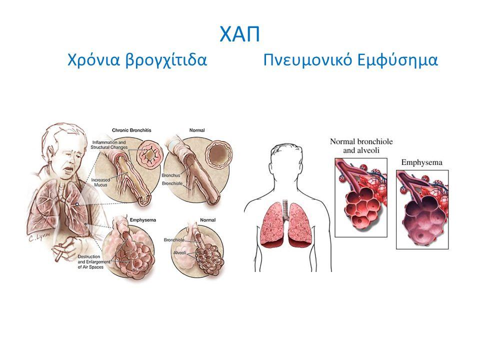 ΧΑΠ Χρόνια βρογχίτιδα Πνευμονικό Εμφύσημα