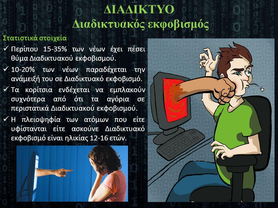 Στατιστικά στοιχεία Περίπου 15-35% των νέων έχει πέσει θύμα Διαδικτυακού εκφοβισμού. 10-20% των νέων παραδέχεται την ανάμειξή του σε Διαδικτυακό εκφοβ