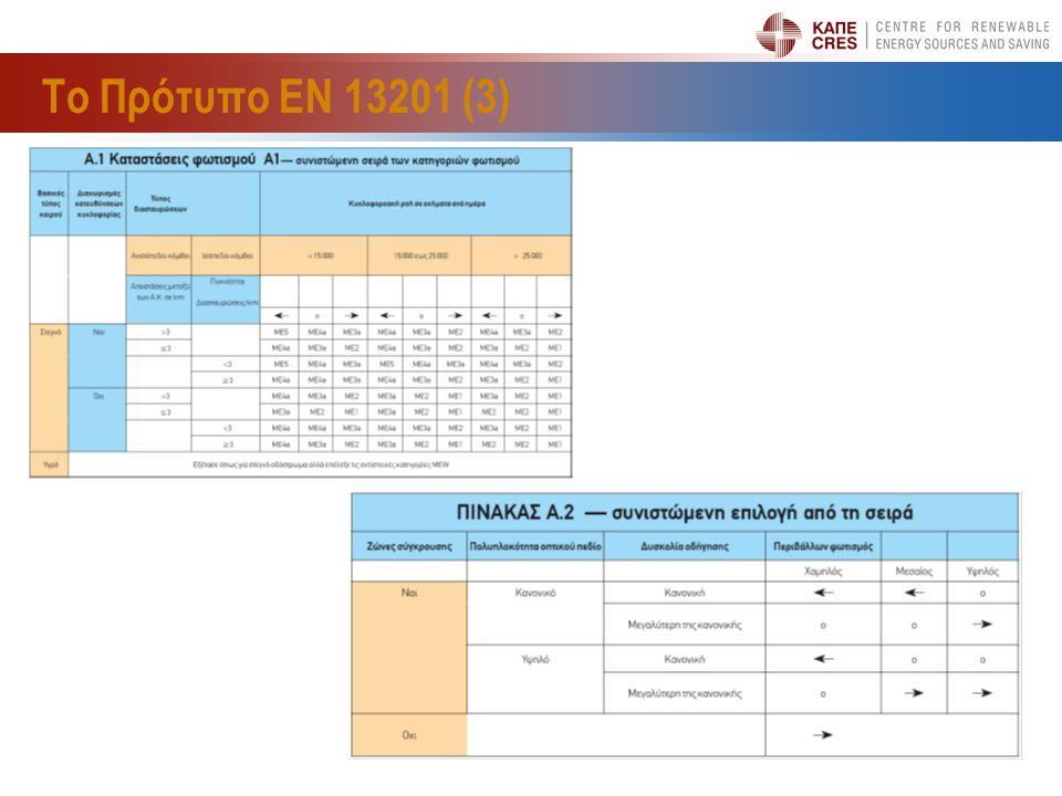 Το Πρότυπο ΕΝ 13201 (3)