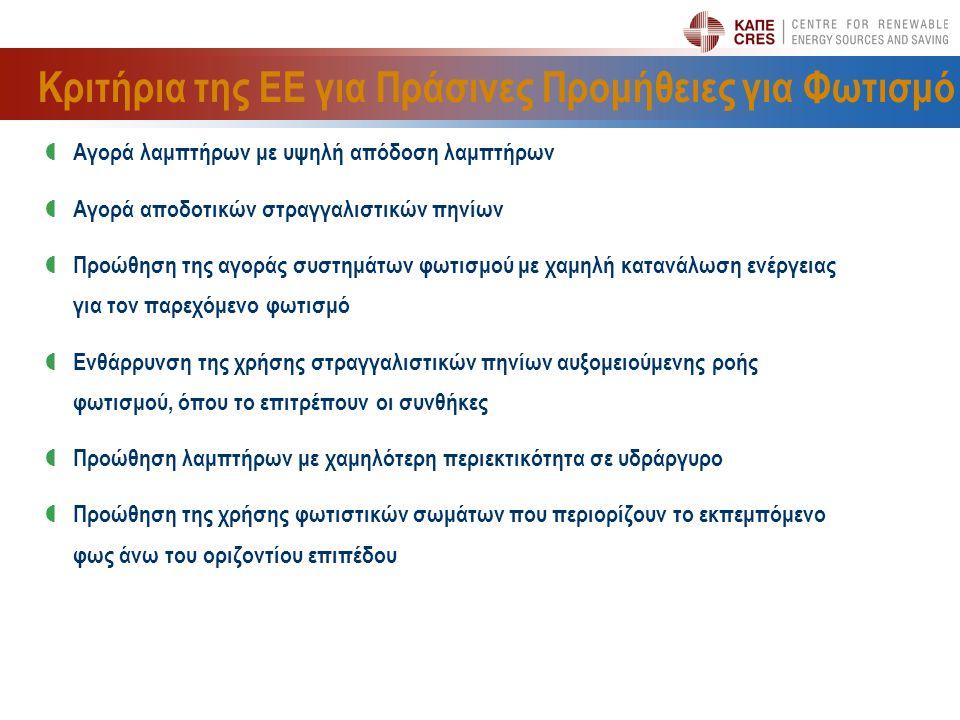 Κριτήρια της ΕΕ για Πράσινες Προμήθειες για Φωτισμό  Αγορά λαμπτήρων με υψηλή απόδοση λαμπτήρων  Αγορά αποδοτικών στραγγαλιστικών πηνίων  Προώθηση