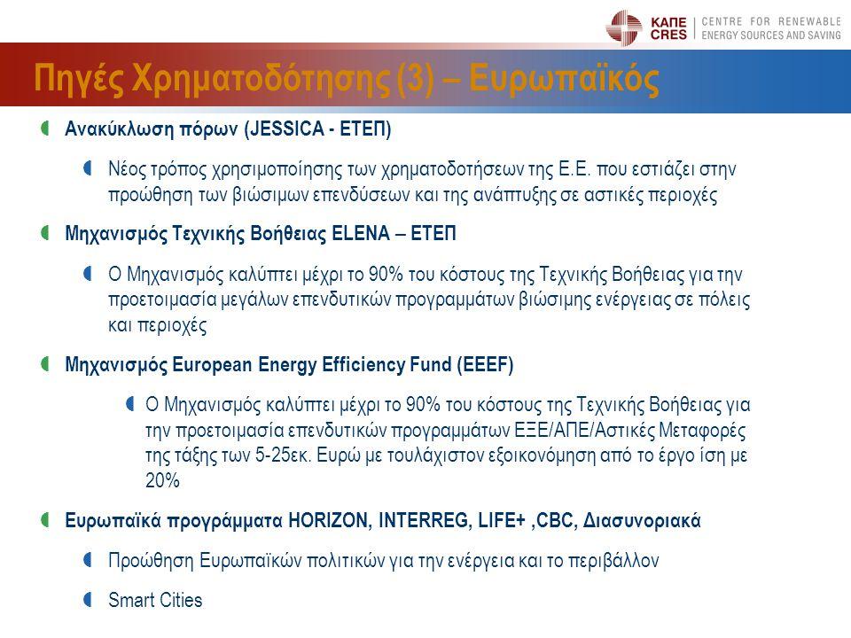 Πηγές Χρηματοδότησης (3) – Ευρωπαϊκός  Ανακύκλωση πόρων (JESSICA - ΕTΕΠ)  Νέος τρόπος χρησιμοποίησης των χρηματοδοτήσεων της Ε.Ε. που εστιάζει στην