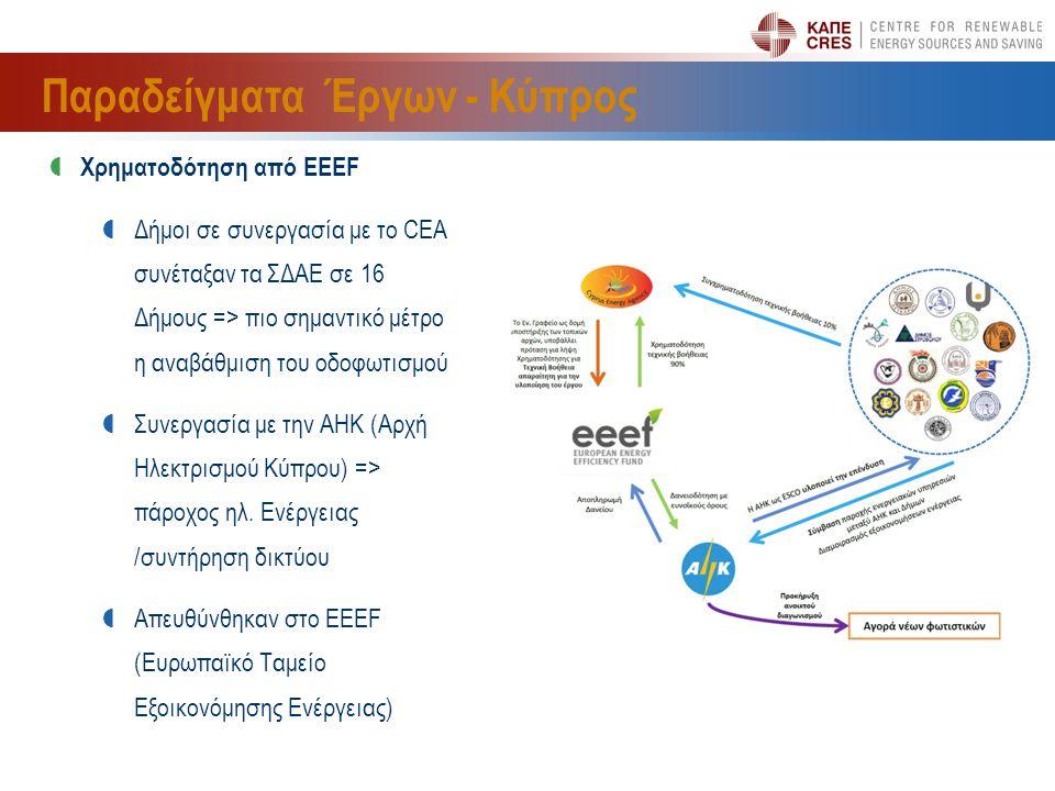 Παραδείγματα Έργων - Κύπρος  Χρηματοδότηση από ΕΕΕF  Δήμοι σε συνεργασία με το CEA συνέταξαν τα ΣΔΑΕ σε 16 Δήμους => πιο σημαντικό μέτρο η αναβάθμισ