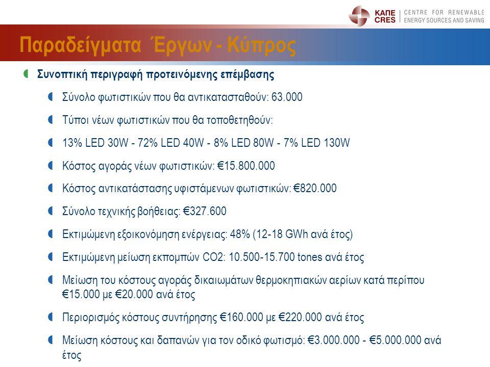 Παραδείγματα Έργων - Κύπρος  Συνοπτική περιγραφή προτεινόμενης επέμβασης  Σύνολο φωτιστικών που θα αντικατασταθούν: 63.000  Τύποι νέων φωτιστικών π