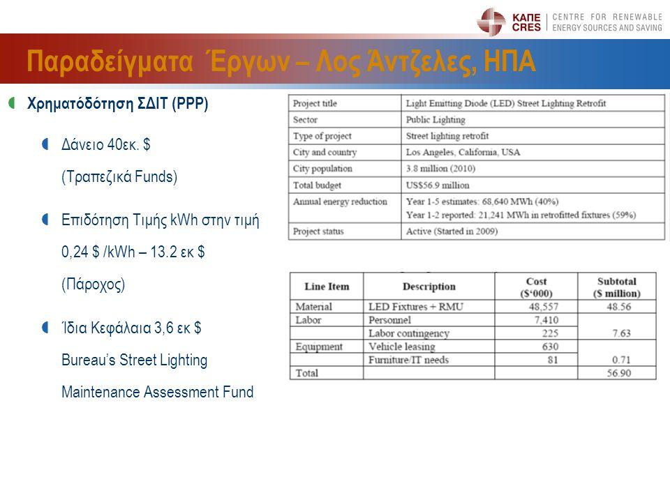 Παραδείγματα Έργων – Λος Άντζελες, ΗΠΑ  Χρηματόδότηση ΣΔΙΤ (PPP)  Δάνειο 40εκ. $ (Τραπεζικά Funds)  Επιδότηση Τιμής kWh στην τιμή 0,24 $ /kWh – 13.