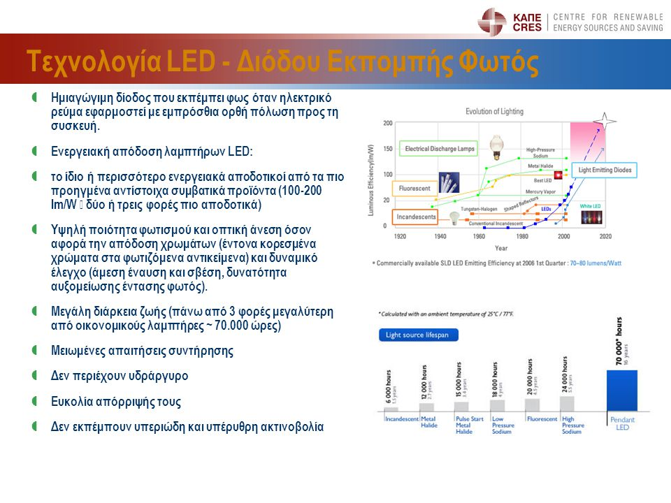 Τεχνολογία LED - Διόδου Εκπομπής Φωτός  Ημιαγώγιμη δίοδος που εκπέμπει φως όταν ηλεκτρικό ρεύμα εφαρμοστεί με εμπρόσθια ορθή πόλωση προς τη συσκευή.