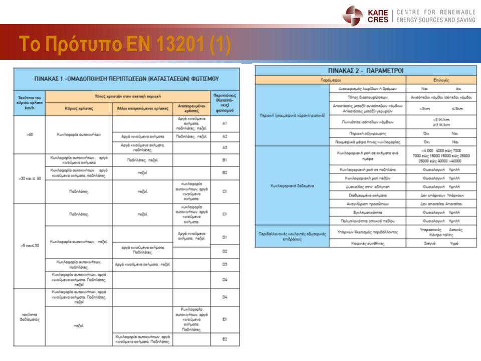 Το Πρότυπο ΕΝ 13201 (2)