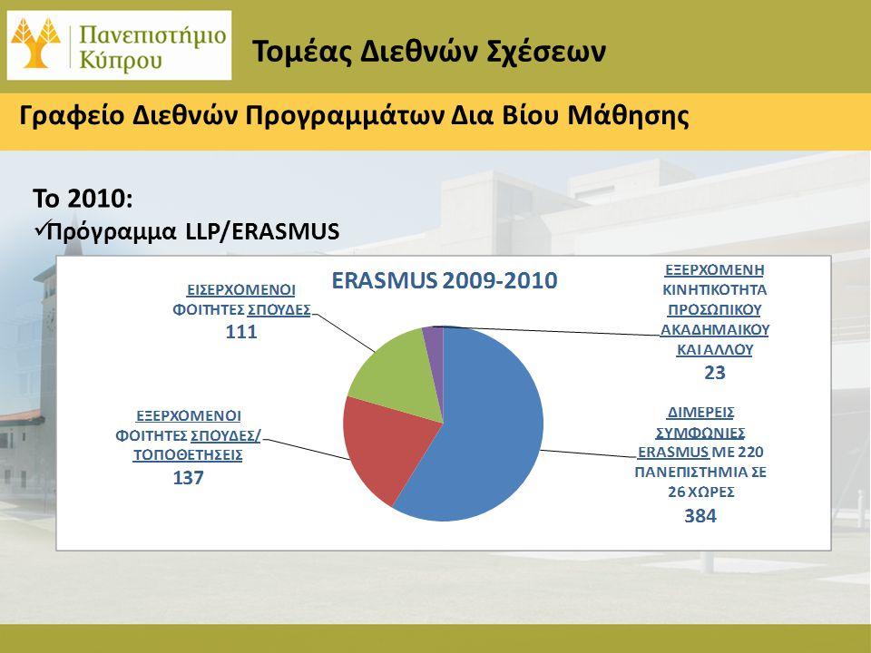 Τομέας Διεθνών Σχέσεων Το 2010: Πρόγραμμα LLP/ERASMUS Γραφείο Διεθνών Προγραμμάτων Δια Βίου Μάθησης