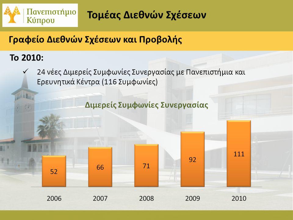 Τομέας Διεθνών Σχέσεων Το 2010: 24 νέες Διμερείς Συμφωνίες Συνεργασίας με Πανεπιστήμια και Ερευνητικά Κέντρα (116 Συμφωνίες) Γραφείο Διεθνών Σχέσεων και Προβολής