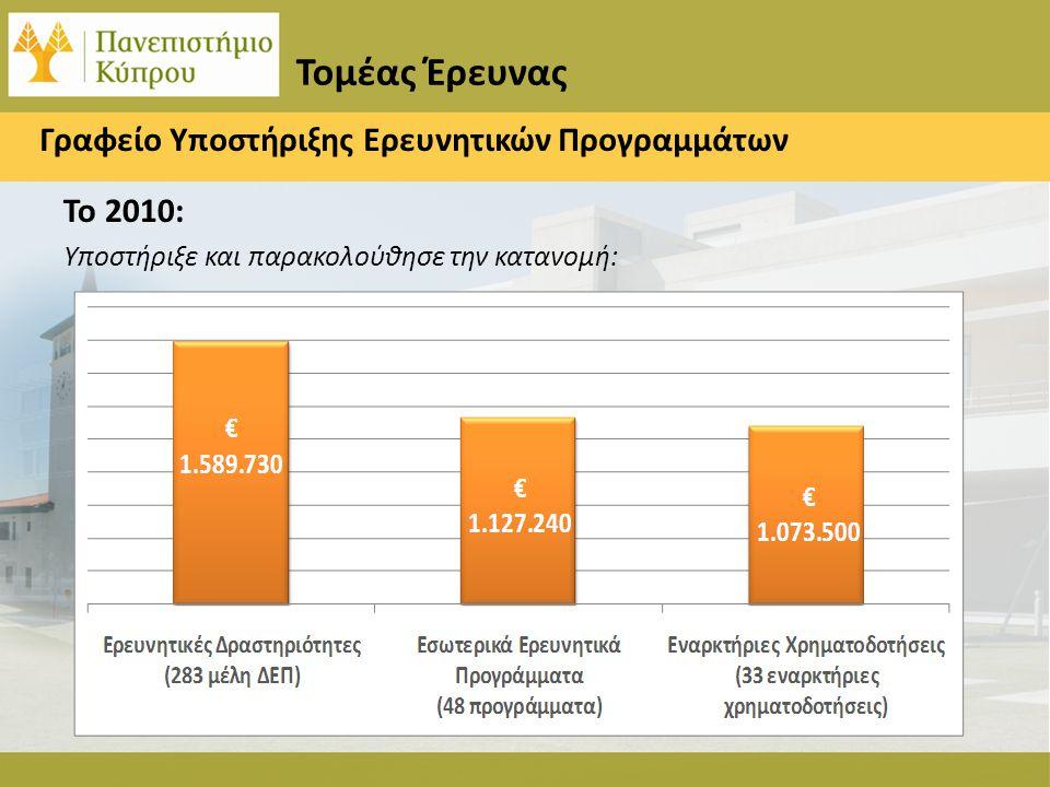 Το 2010: Υποστήριξε και παρακολούθησε την κατανομή: Τομέας Έρευνας Γραφείο Υποστήριξης Ερευνητικών Προγραμμάτων