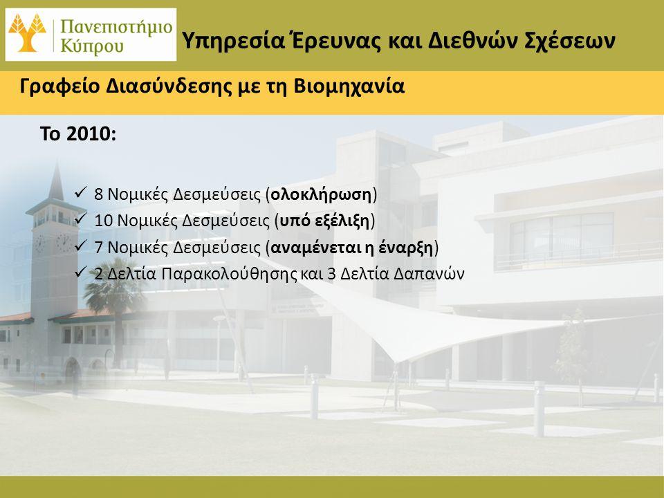 Τομέας Διεθνών Σχέσεων Αποστολή – Δραστηριότητες Πρόγραμμα Προώθηση, διαχείριση και υλοποίηση Προγράμματος - εξερχόμενη και εισερχόμενη κινητικότητα στις πιο κάτω κατηγορίες: LLP/Erasmus ERASMUS Σπουδές (φοιτητές) ERASMUS Τοποθετήσεις (φοιτητές) ERASMUS Διδακτικές Ανταλλαγές ERASMUS Κατάρτιση προσωπικού Γραφείο Διεθνών Προγραμμάτων Δια Βίου Μάθησης
