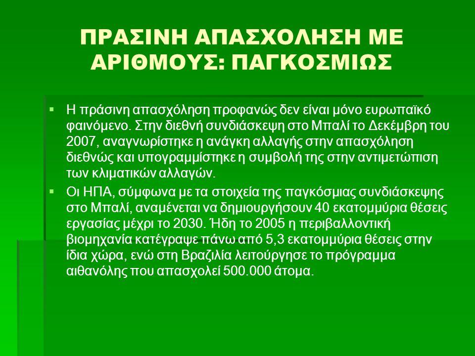 ΠΡΑΣΙΝΗ ΑΠΑΣΧΟΛΗΣΗ ΜΕ ΑΡΙΘΜΟΥΣ: ΠΑΓΚΟΣΜΙΩΣ   Η πράσινη απασχόληση προφανώς δεν είναι μόνο ευρωπαϊκό φαινόμενο. Στην διεθνή συνδιάσκεψη στο Μπαλί το