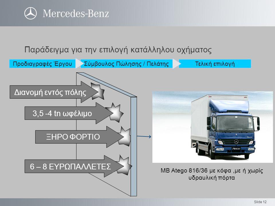 Slide 12 Διανομή εντός πόλης 3,5 -4 tn ωφέλιμο ΞΗΡΟ ΦΟΡΤΙΟ Παράδειγμα για την επιλογή κατάλληλου οχήματος Προδιαγραφές ΈργουΣύμβουλος Πώλησης / Πελάτη