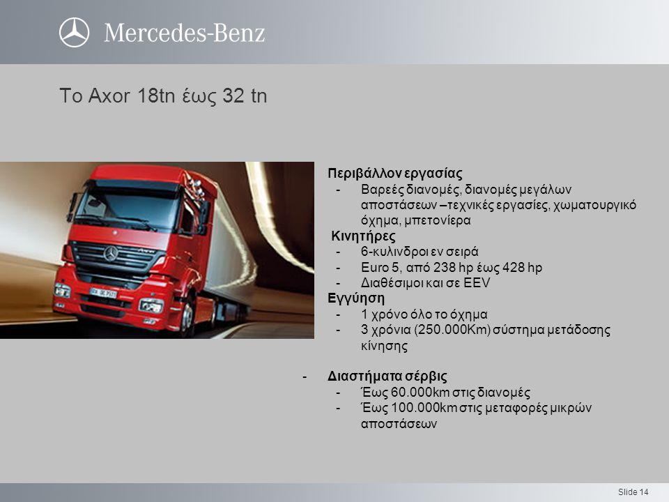 Slide 14 Το Axor 18tn έως 32 tn Περιβάλλον εργασίας -Βαρεές διανομές, διανομές μεγάλων αποστάσεων –τεχνικές εργασίες, χωματουργικό όχημα, μπετονίερα Κινητήρες -6-κυλινδροι εν σειρά -Euro 5, από 238 hp έως 428 hp -Διαθέσιμοι και σε EEV -Εγγύηση -1 χρόνο όλο το όχημα -3 χρόνια (250.000Km) σύστημα μετάδοσης κίνησης -Διαστήματα σέρβις -Έως 60.000km στις διανομές -Έως 100.000km στις μεταφορές μικρών αποστάσεων