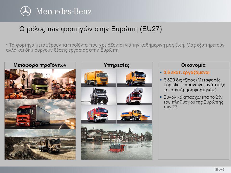 Slide 6 ΥπηρεσίεςΜεταφορά προϊόντωνΟικονομία  3,6 εκατ.