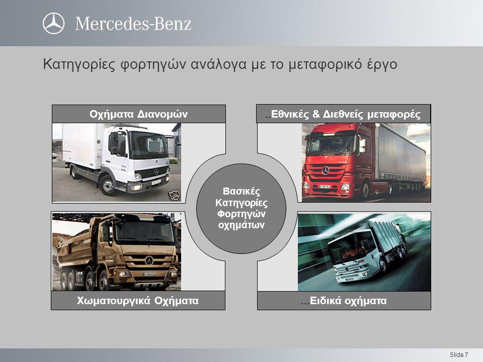 Slide 7 Κατηγορίες φορτηγών ανάλογα με το μεταφορικό έργο Βασικές Κατηγορίες Φορτηγών οχημάτων Οχήματα Διανομών Χωματουργικά Οχήματα..Εθνικές & Διεθνείς μεταφορές...Ειδικά οχήματα