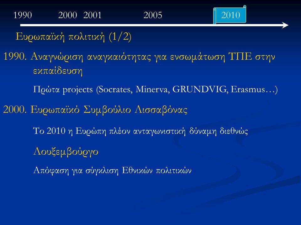 19902000200120052010 1990.