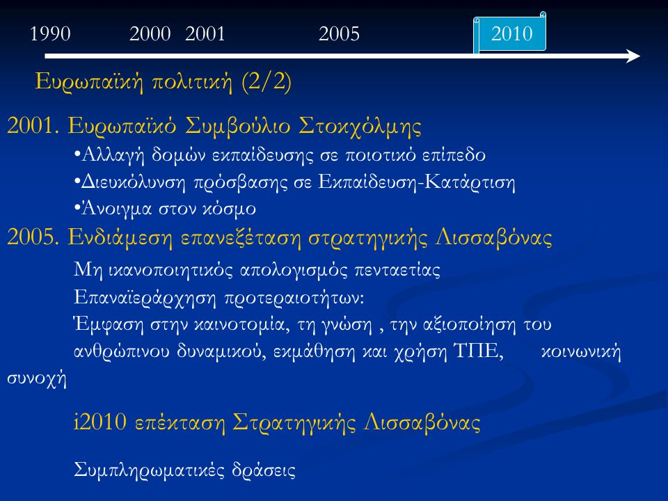 19902000200120052010 2001.
