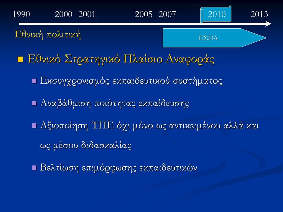 19902000200120052010 Εθνική πολιτική ΕΣΠΑ 20072013 Εθνικό Στρατηγικό Πλαίσιο Αναφοράς Εθνικό Στρατηγικό Πλαίσιο Αναφοράς Εκσυγχρονισμός εκπαιδευτικού συστήματος Εκσυγχρονισμός εκπαιδευτικού συστήματος Αναβάθμιση ποιότητας εκπαίδευσης Αναβάθμιση ποιότητας εκπαίδευσης Αξιοποίηση ΤΠΕ όχι μόνο ως αντικειμένου αλλά και ως μέσου διδασκαλίας Αξιοποίηση ΤΠΕ όχι μόνο ως αντικειμένου αλλά και ως μέσου διδασκαλίας Βελτίωση επιμόρφωσης εκπαιδευτικών Βελτίωση επιμόρφωσης εκπαιδευτικών