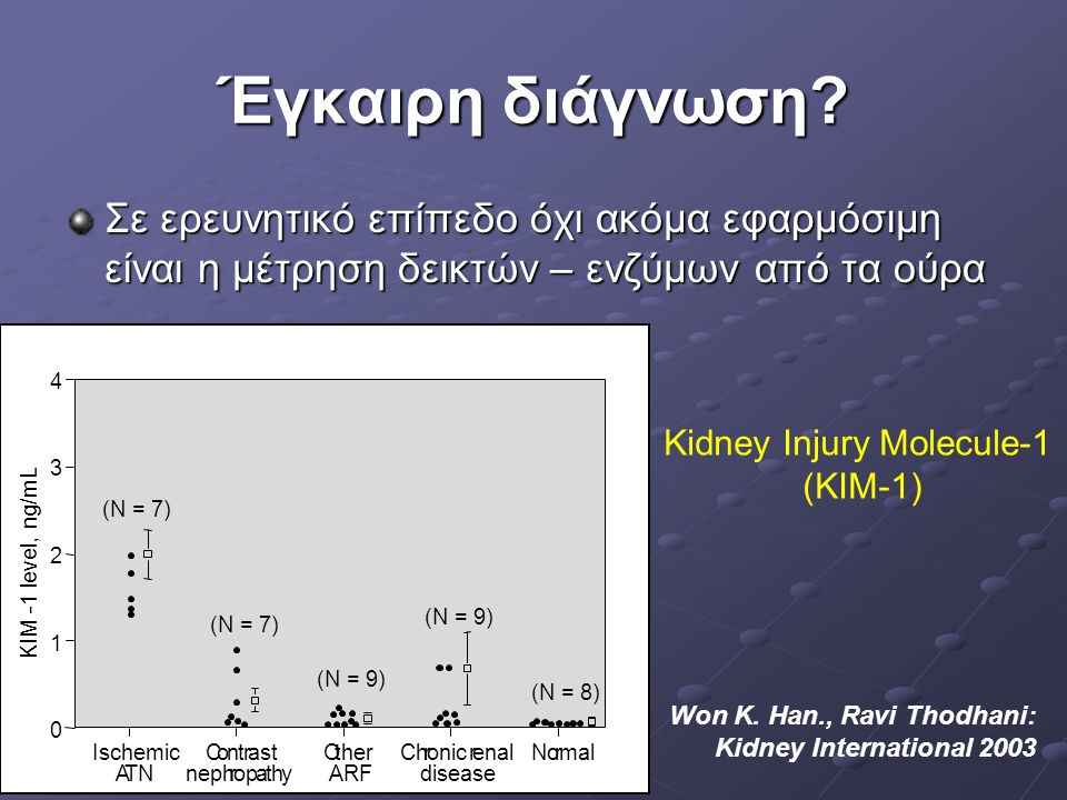 Έγκαιρη διάγνωση? Chirag Parikh., Alkesh Jani, et al: Am J kidn Dis 2004 Urinary Interleukin -18