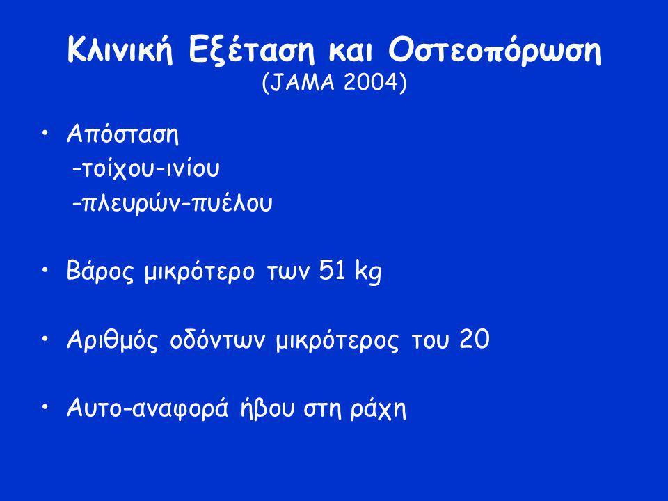 Κλινική Εξέταση και Οστεοπόρωση (JΑΜΑ 2004) Απόσταση -τοίχου-ινίου -πλευρών-πυέλου Βάρος μικρότερο των 51 kg Αριθμός οδόντων μικρότερος του 20 Αυτο-αν