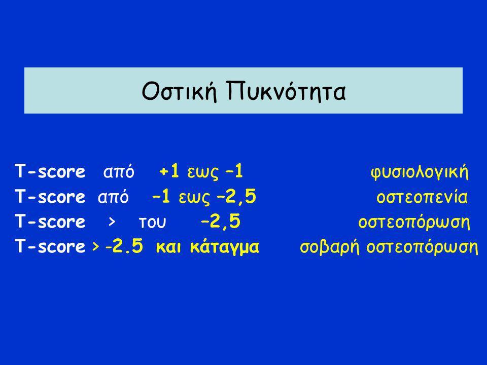 Οστική Πυκνότητα Τ -score από +1 εως –1 φυσιολογική Τ -score από –1 εως –2,5 οστεοπενία Τ -score > του –2,5 οστεοπόρωση Τ -score > -2.5 και κάταγμα σο