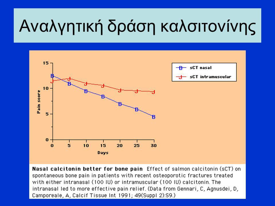 Αναλγητική δράση καλσιτονίνης